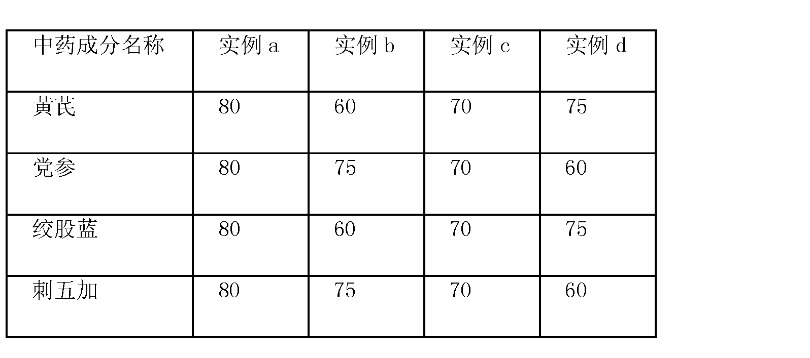 Figure CN102366021AD00102