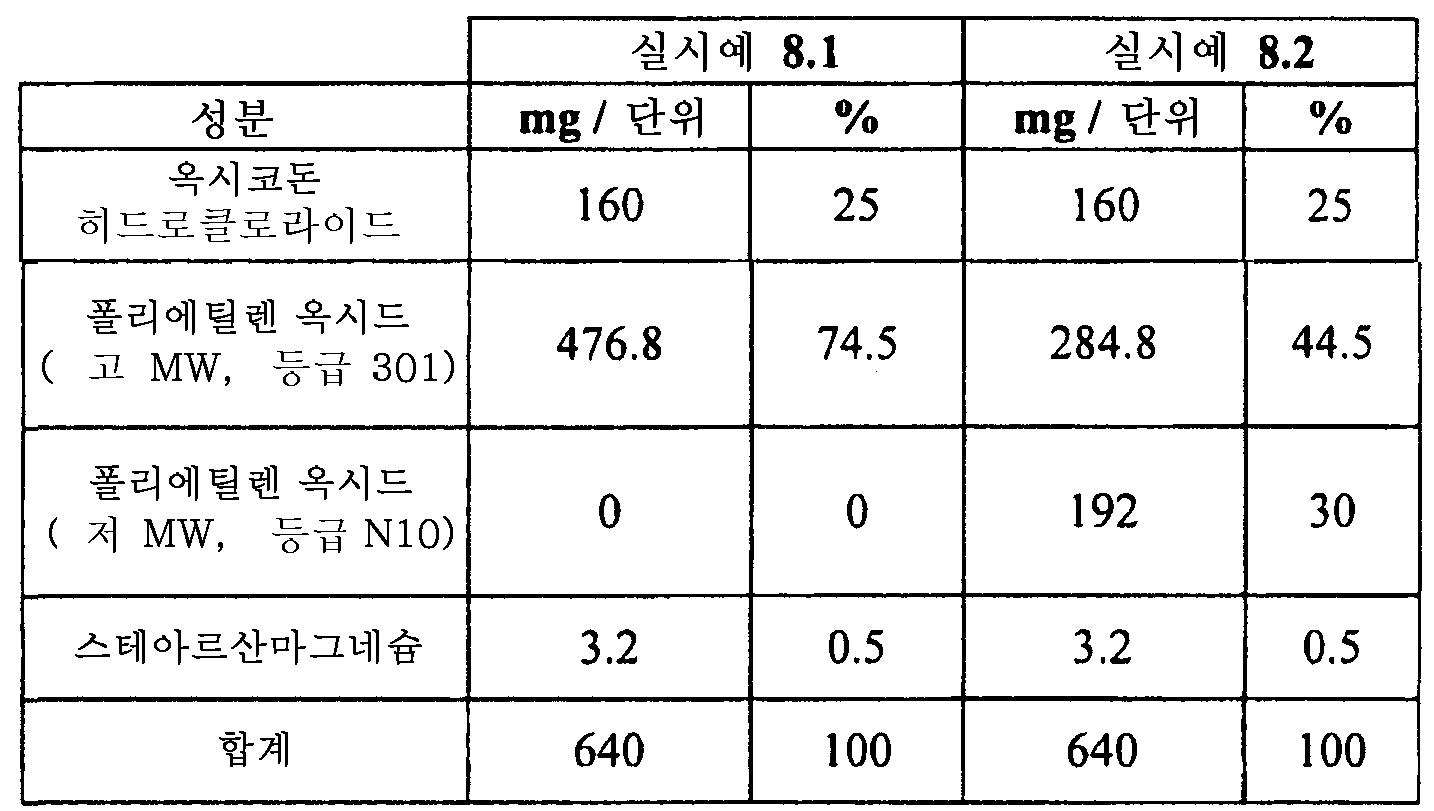 Figure pat00029
