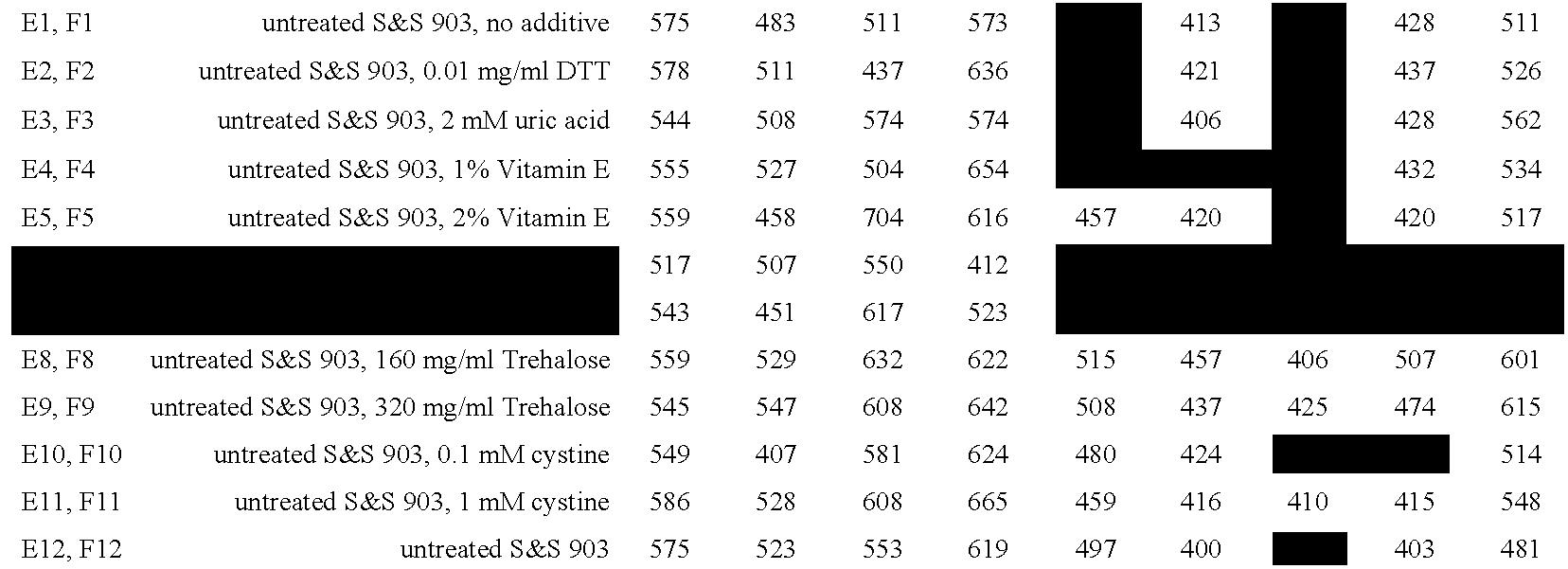 Figure US20060014177A1-20060119-C00002