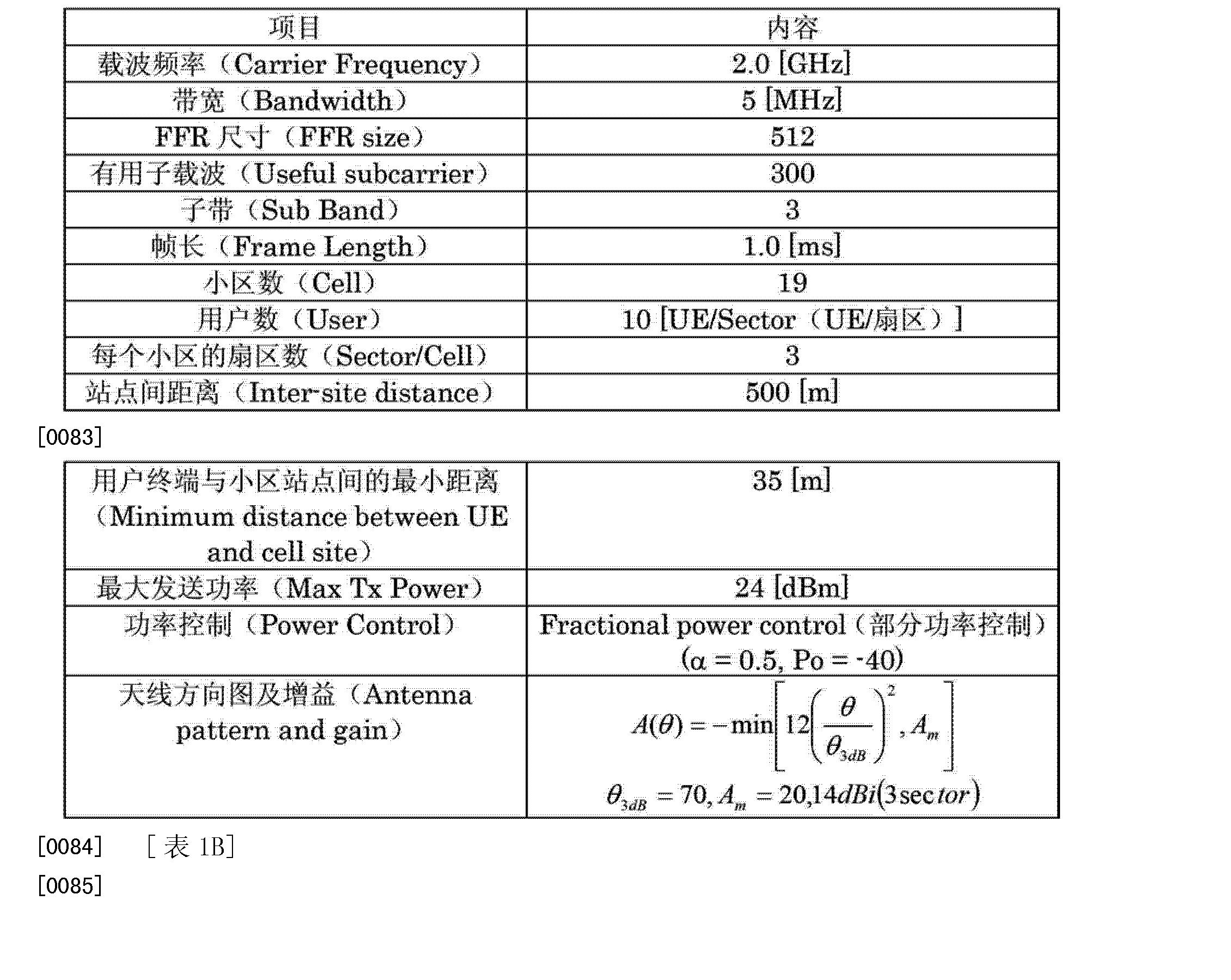Figure CN102668662AD00081