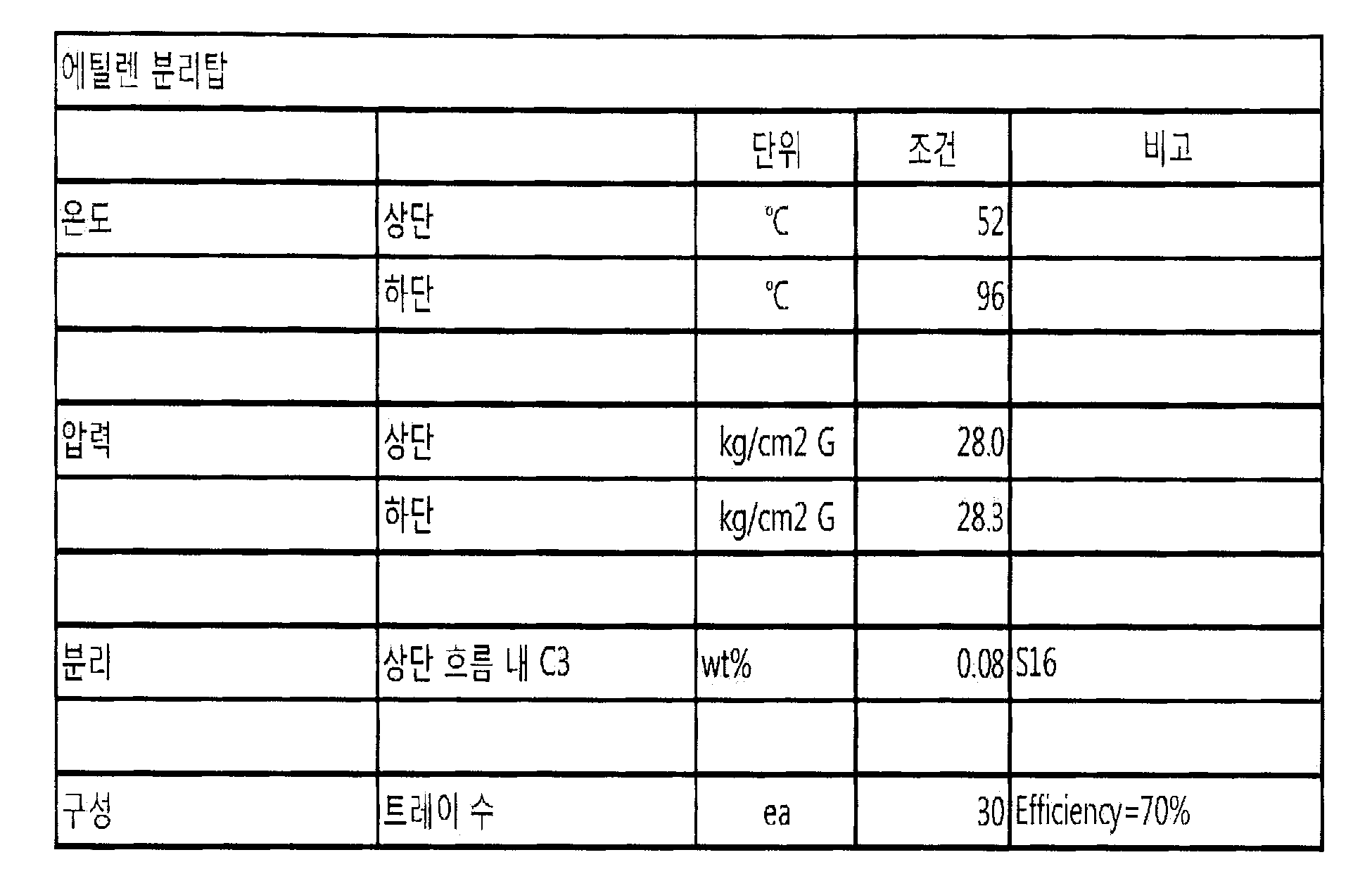 WO2016093558A1 - Method for separating propylene from