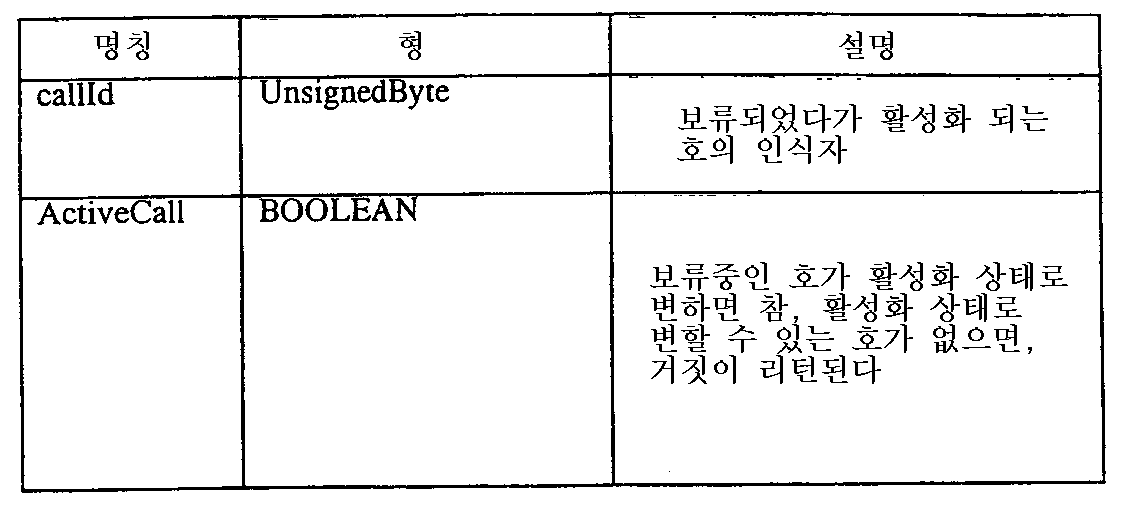 Figure 111999007470301-pct00046