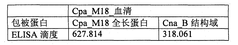 Figure CN102481349BD00891