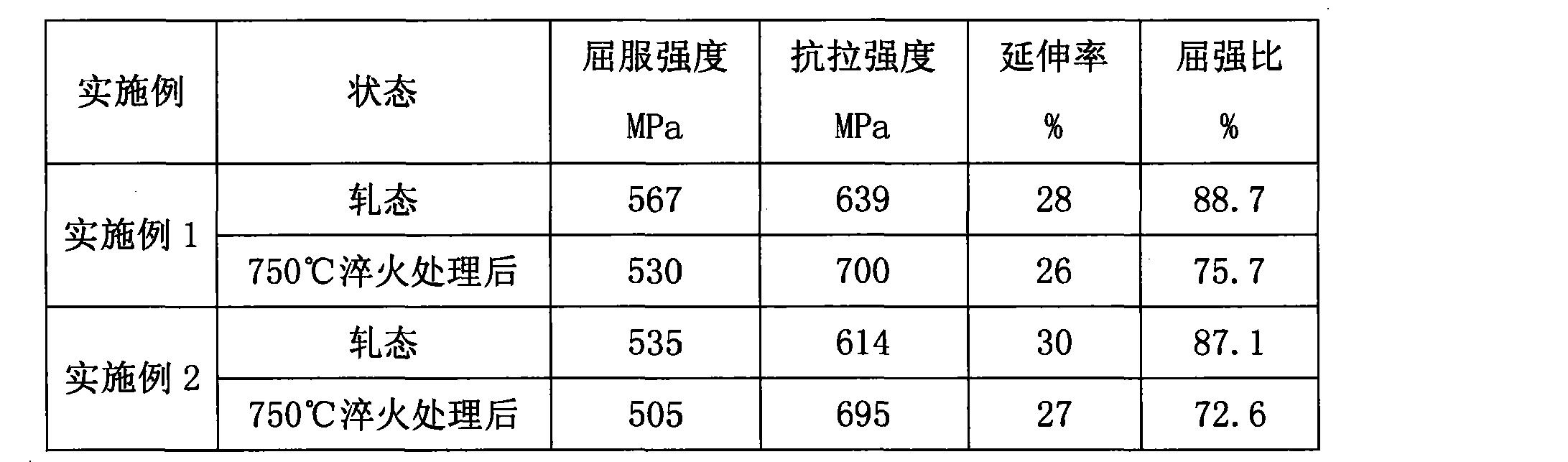 Figure CN101985722BD00071