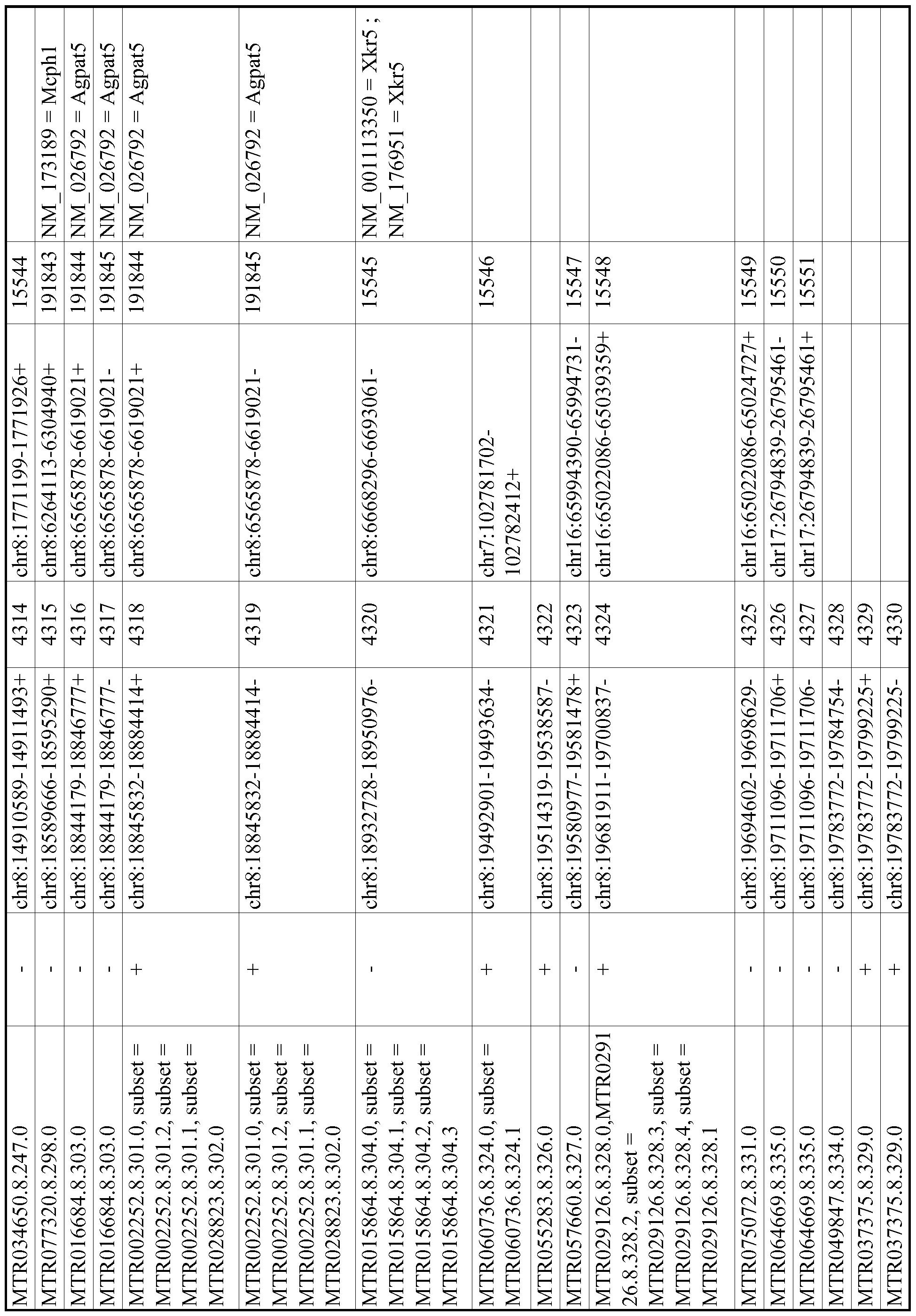Figure imgf000814_0001