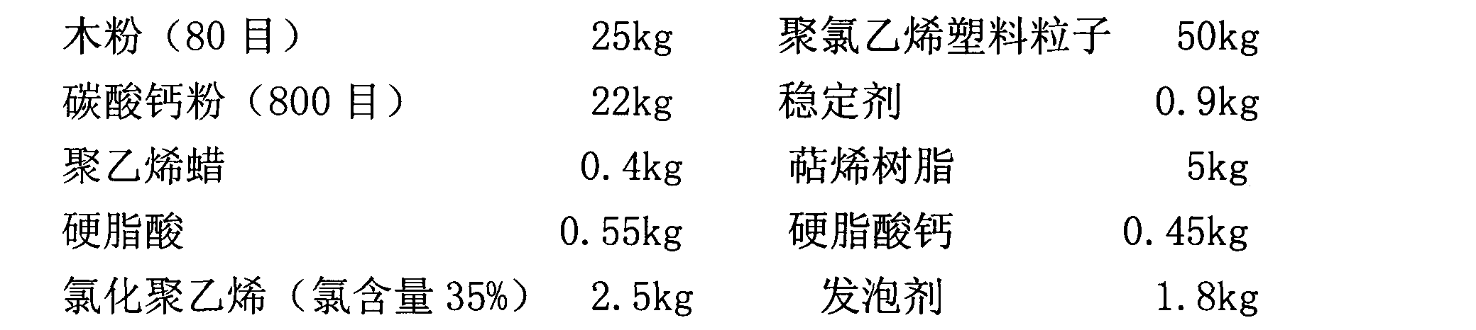 Figure CN102775695BD00071