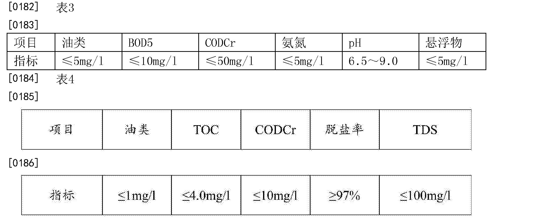 Figure CN105330110BD00201