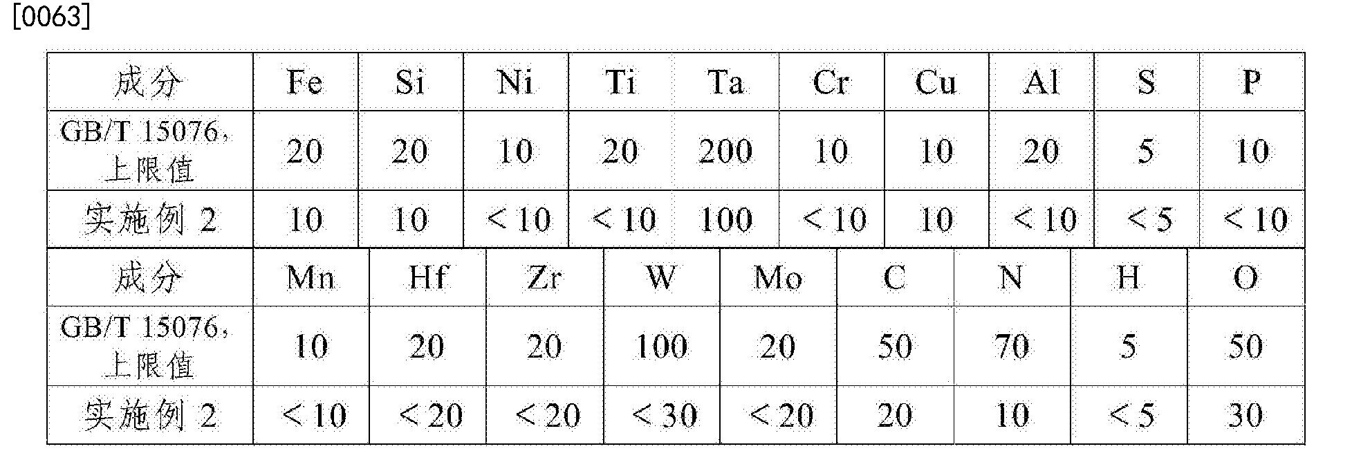 Figure CN106391747AD00101