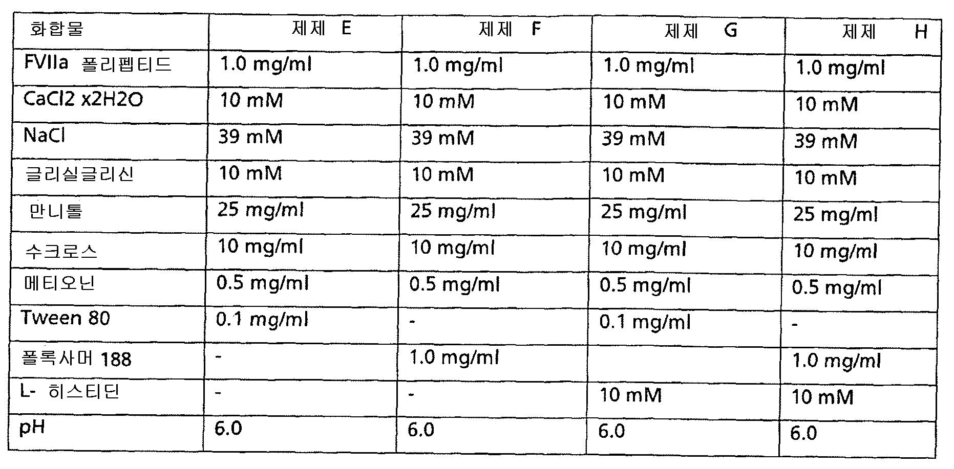 Figure 112011022962401-pat00002