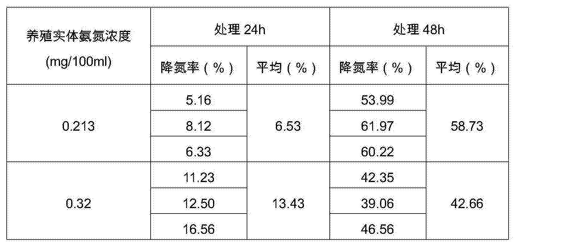 Figure CN106337028AD00081