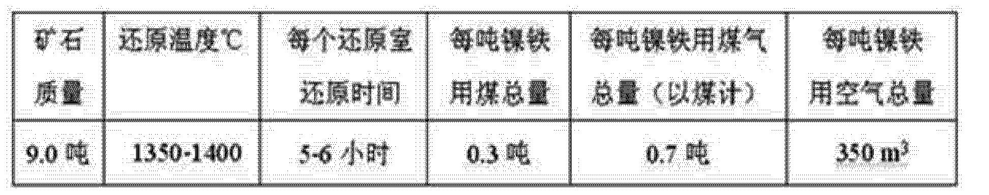 Figure CN102409126AD00111