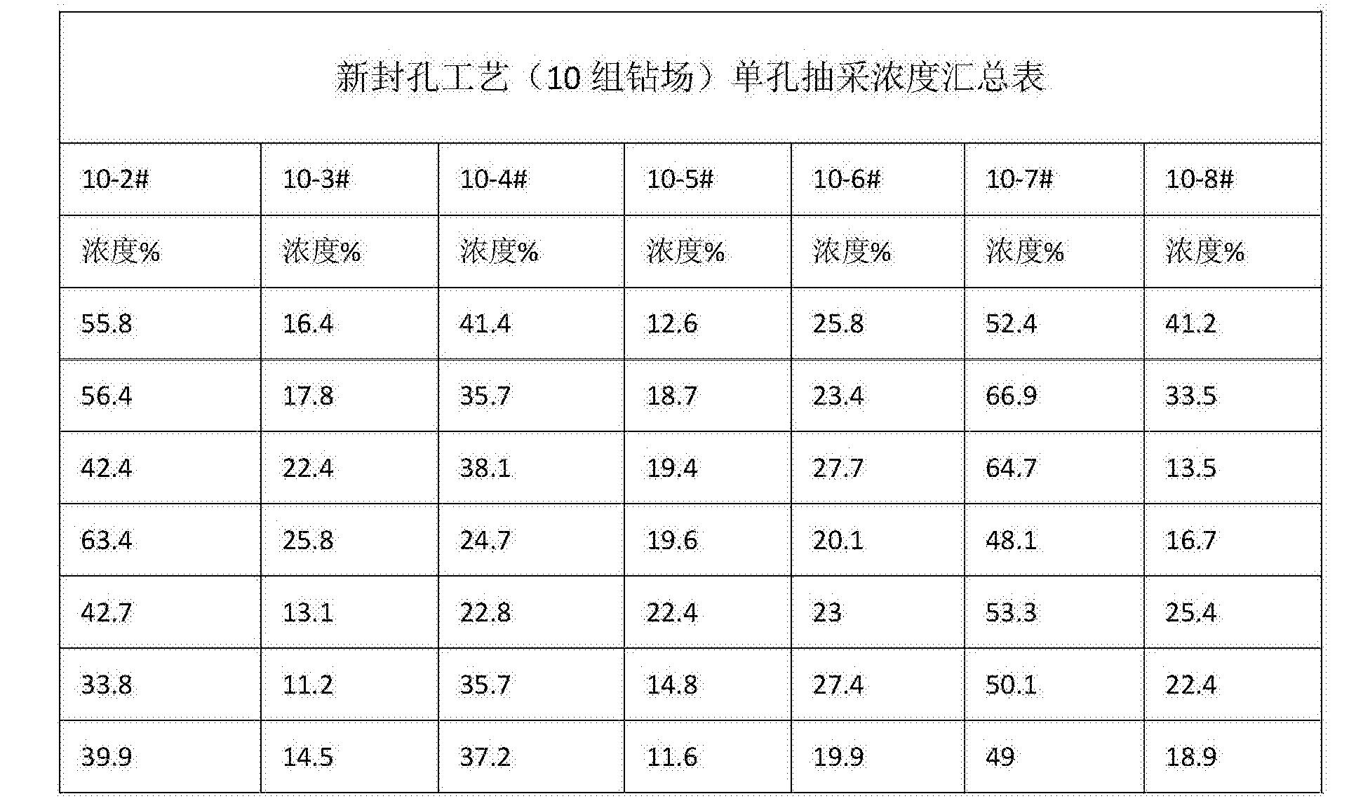 Figure CN108625820AD00071