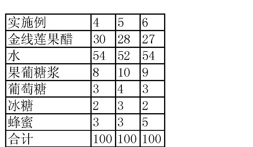Figure CN102352299BD00061