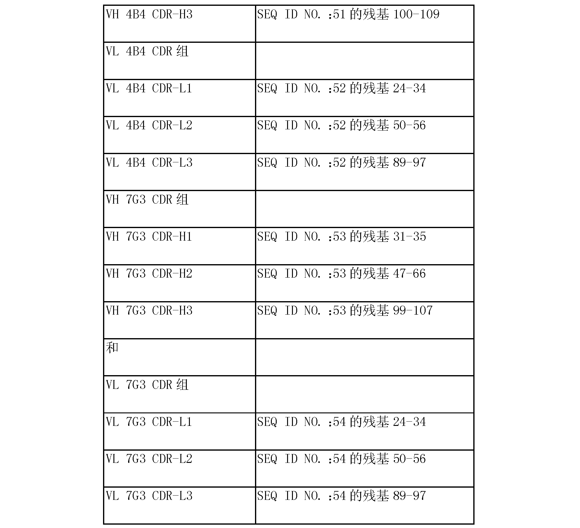Figure CN103145837AD00141