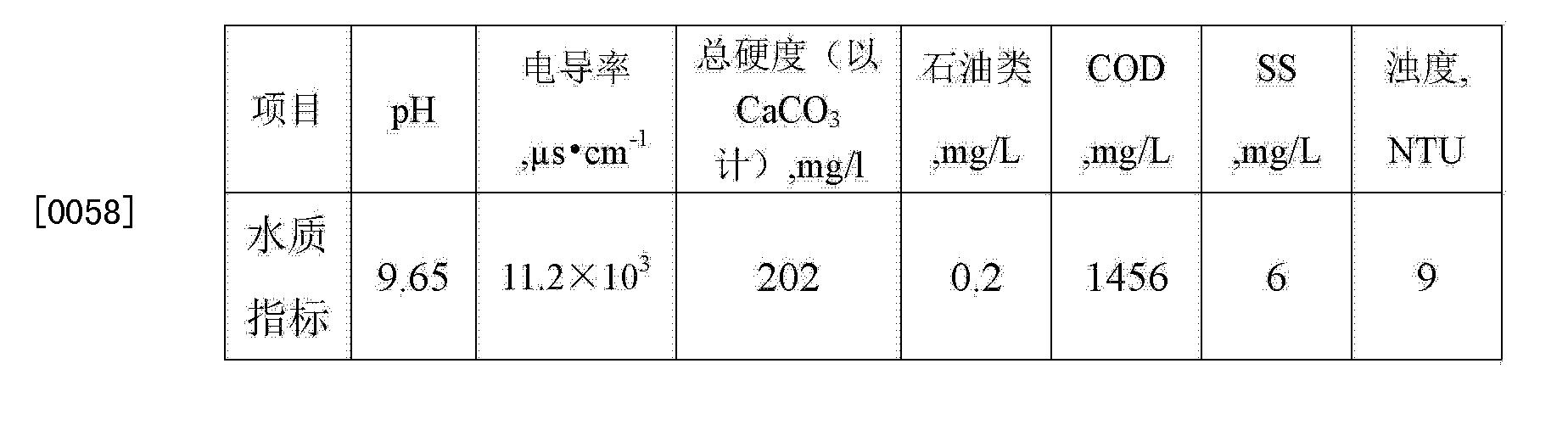 Figure CN103803752BD00072