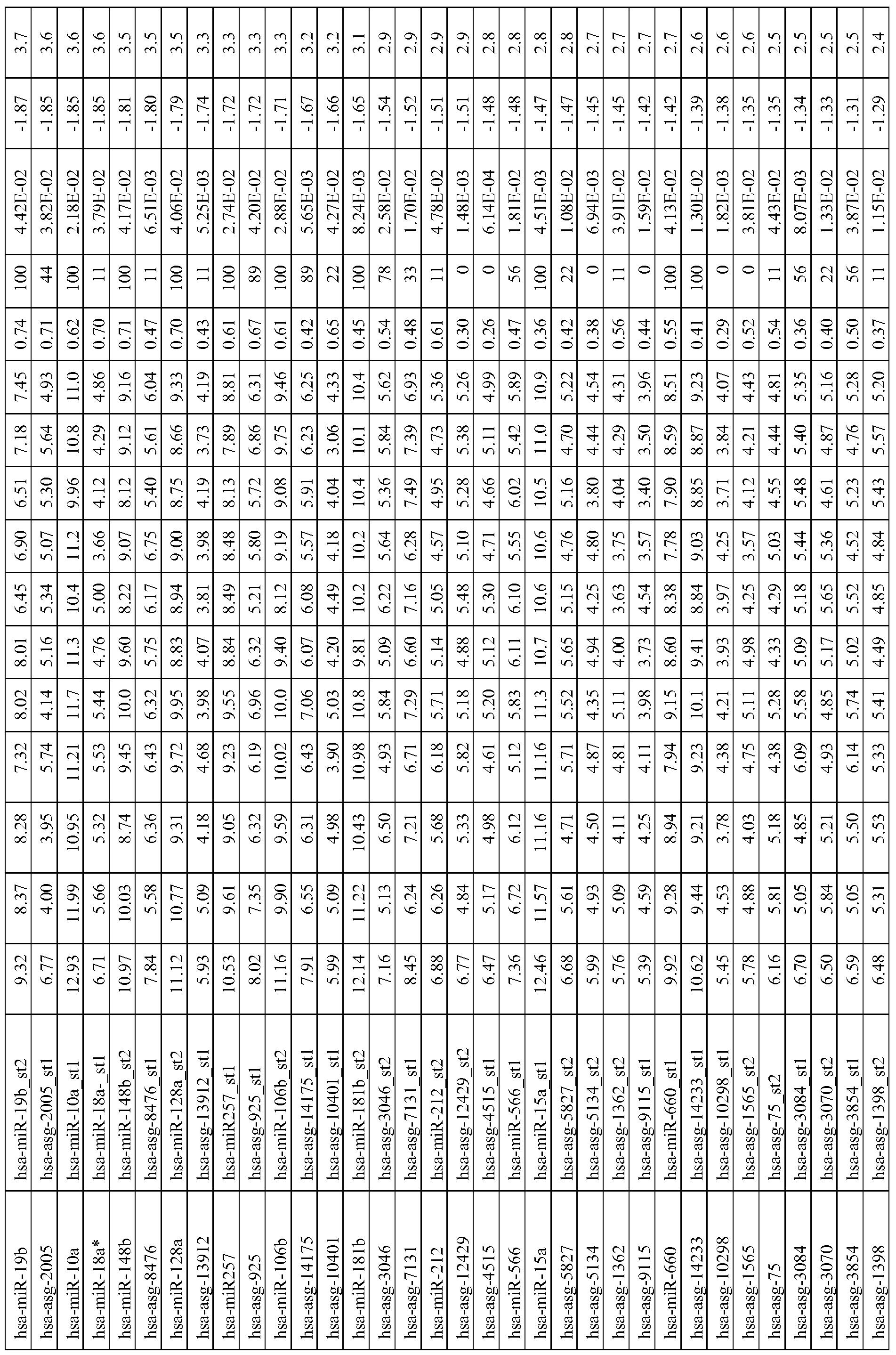 Figure imgf000338_0001