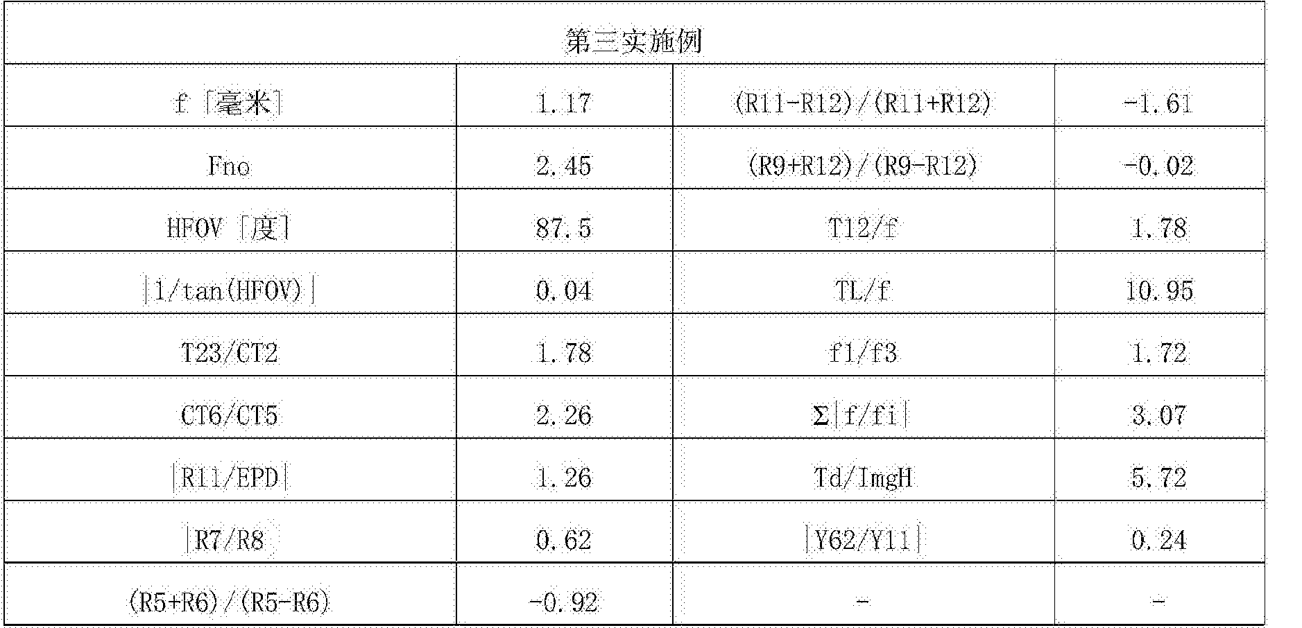 Figure CN107305283AD00212