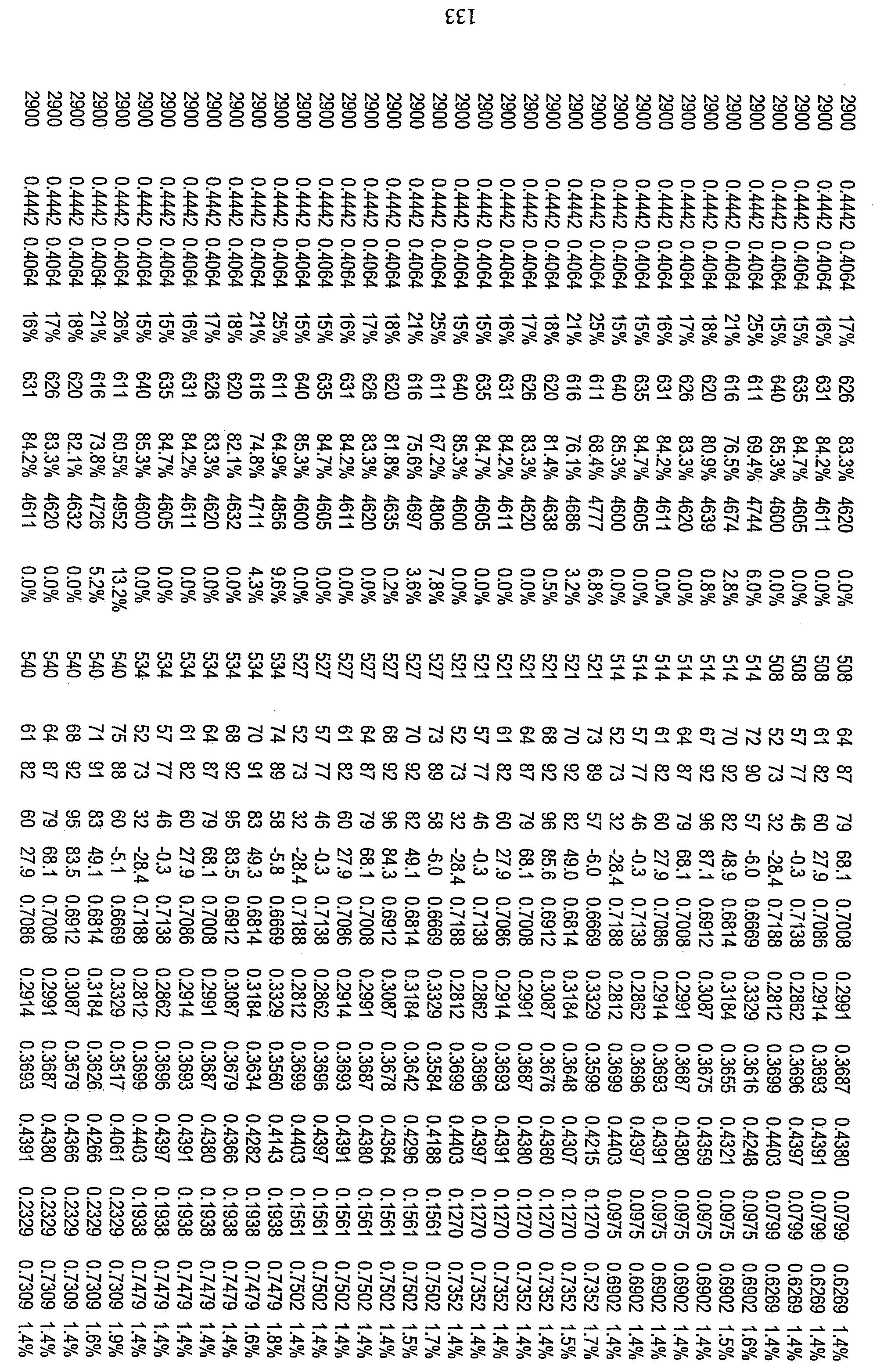 Figure 112010029469117-pct00099
