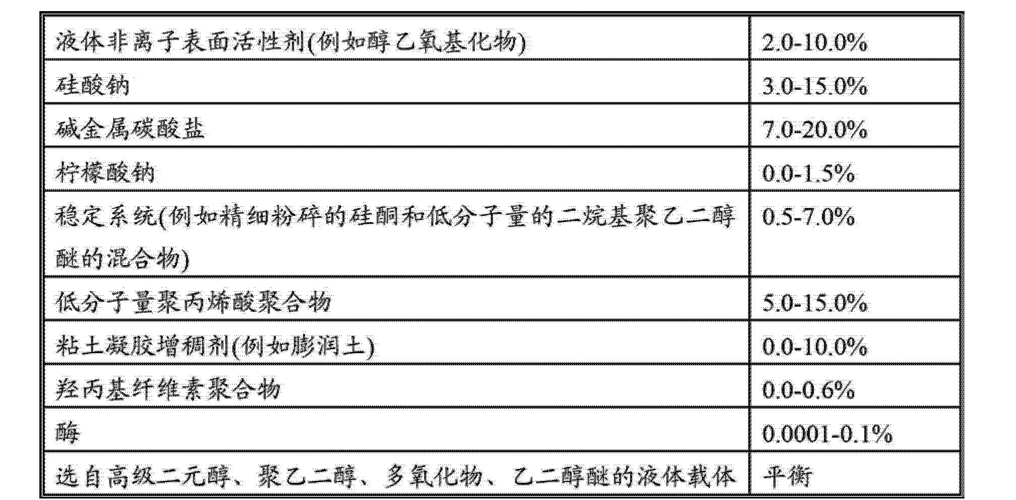 Figure CN102994486AD00322