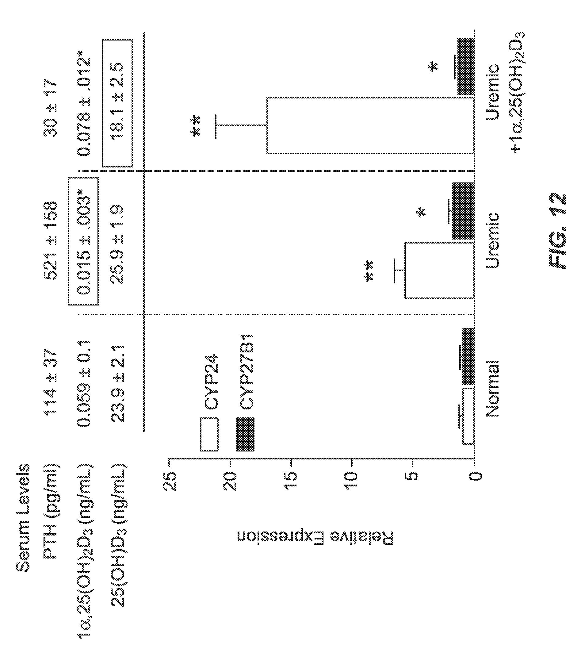 diabetes no controlada código icd-9