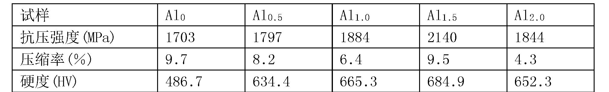 Figure CN108342635AD00091