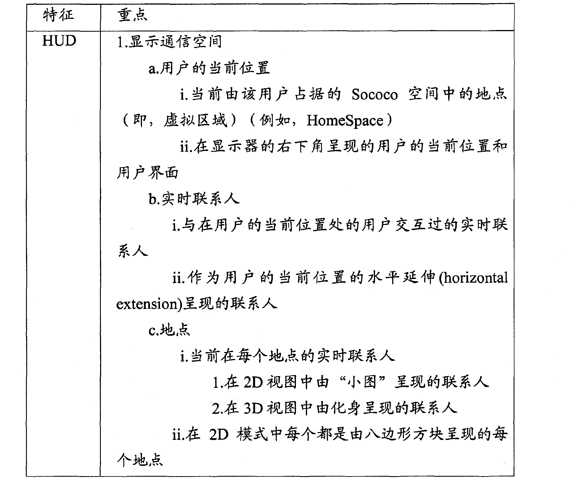 Figure CN102084354AD00651