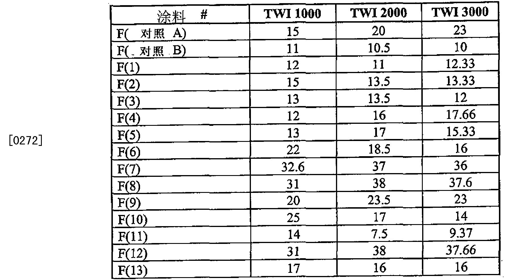 Figure CN102216384BD00351