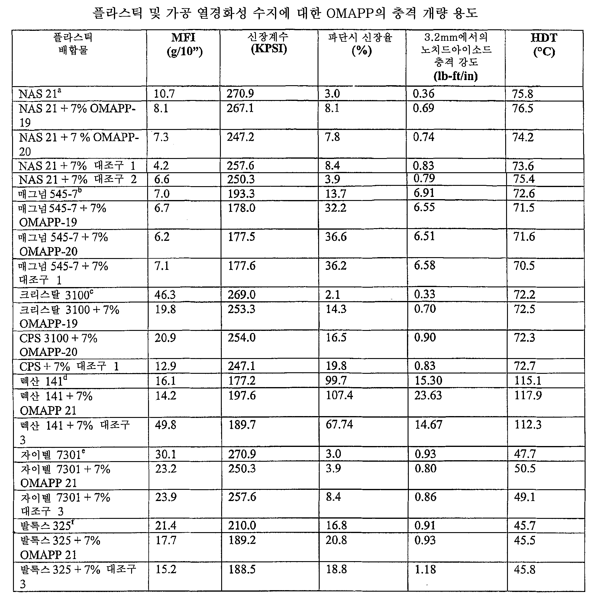Figure 112006003349010-PCT00016