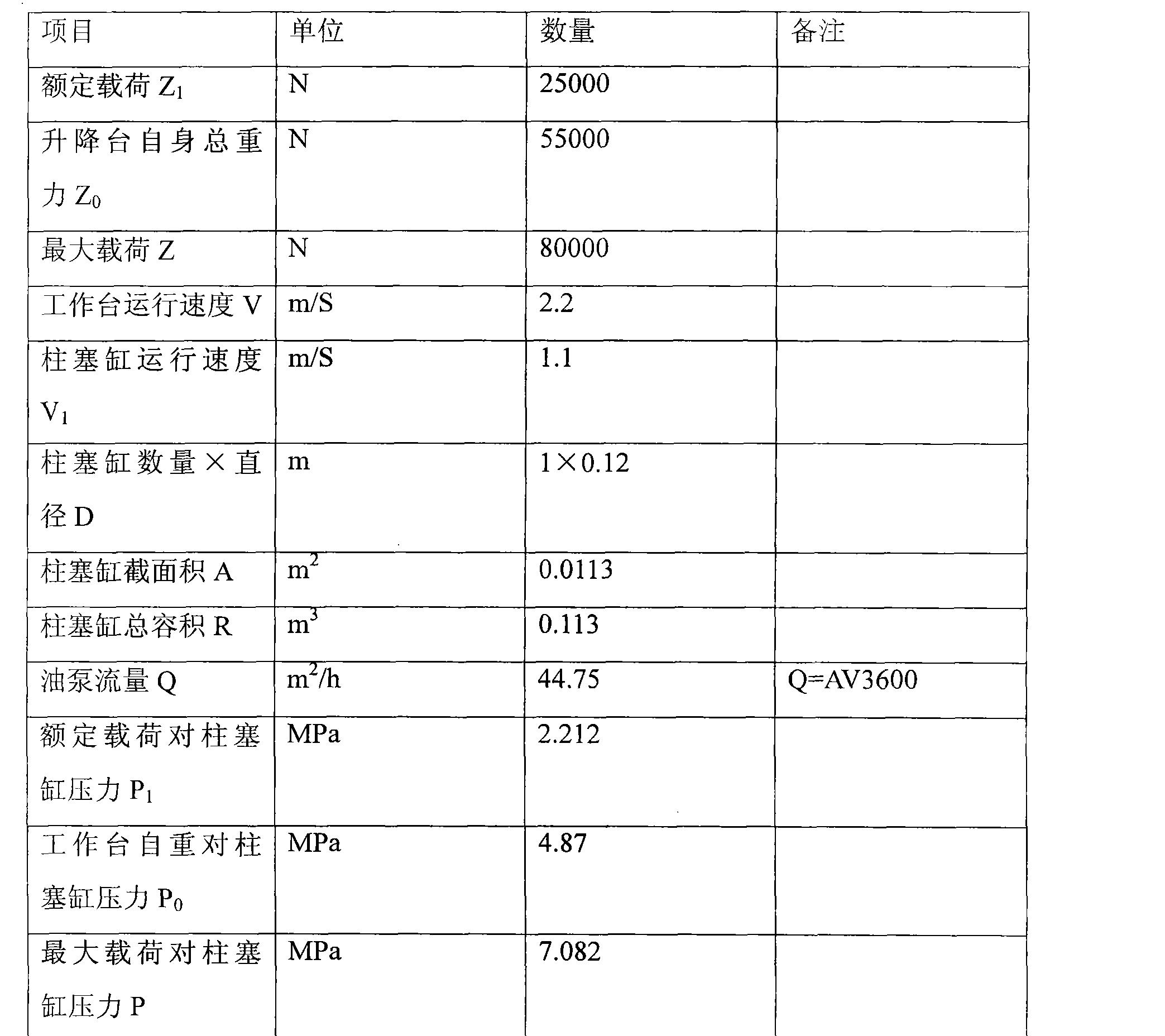 Figure CN102535912AD00111