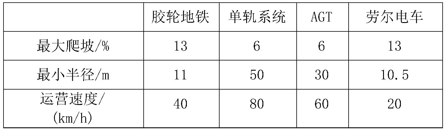 Figure PCTCN2018115139-appb-000001