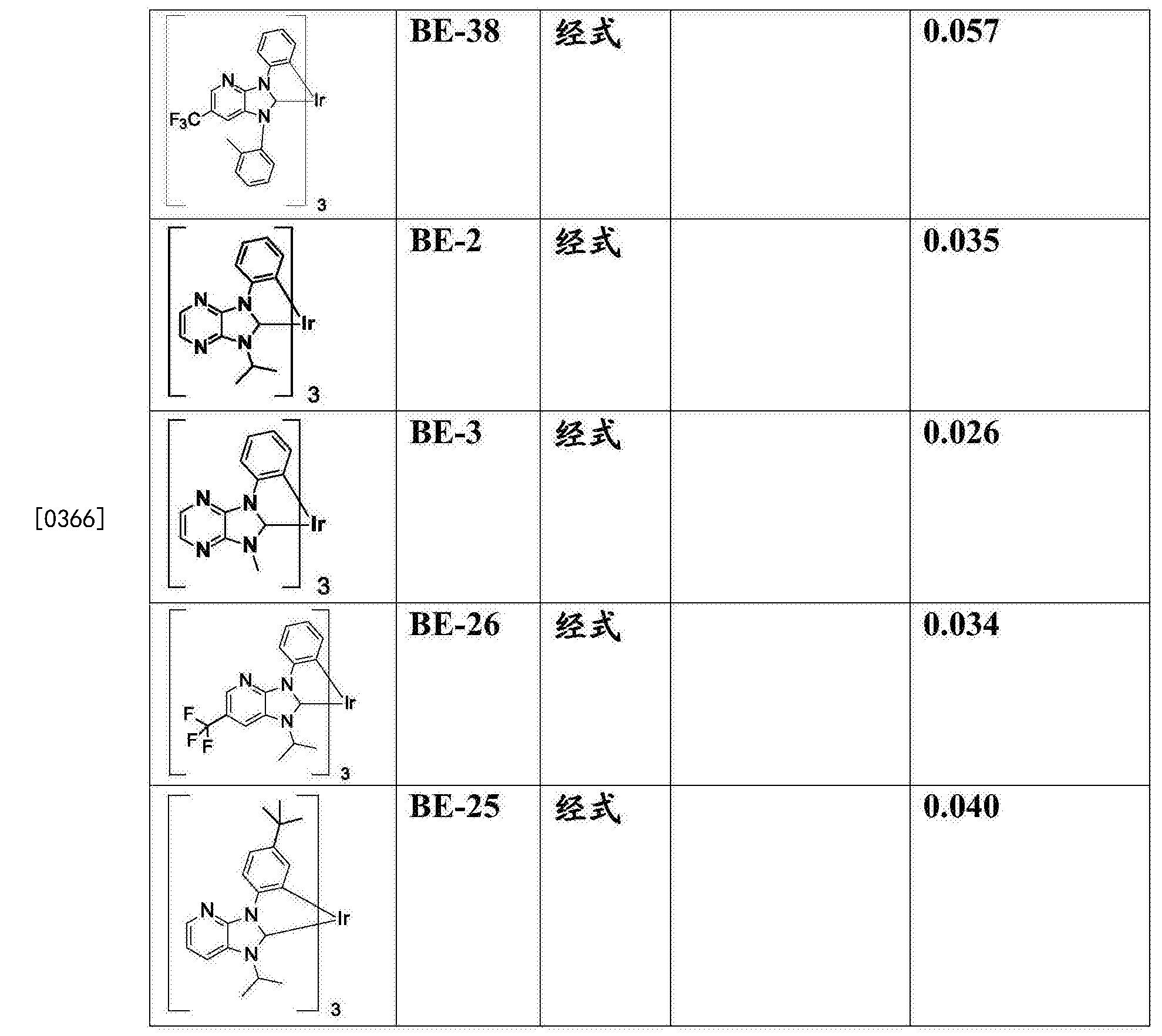 Figure CN105993083BD00631