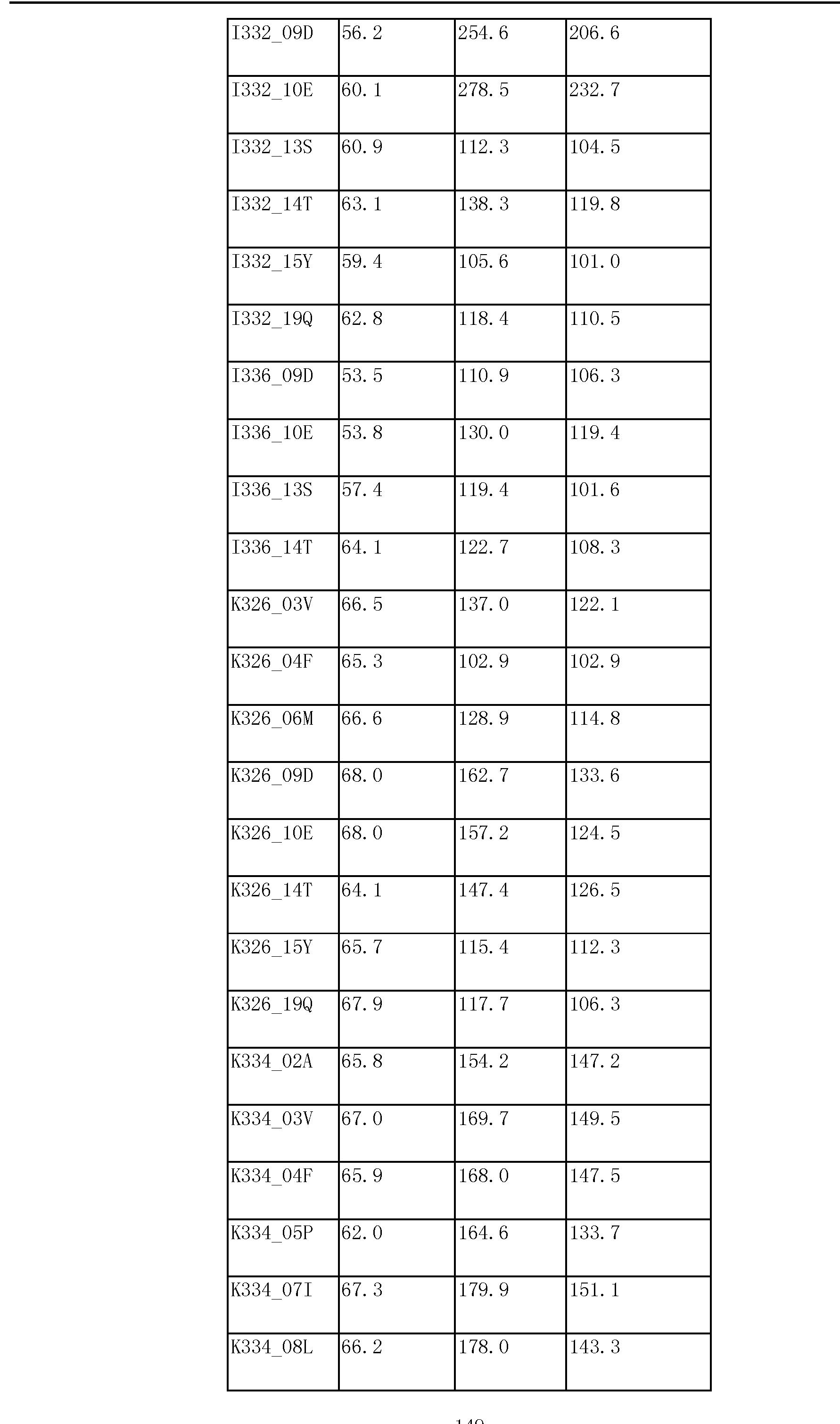 Figure CN103827300AD01491