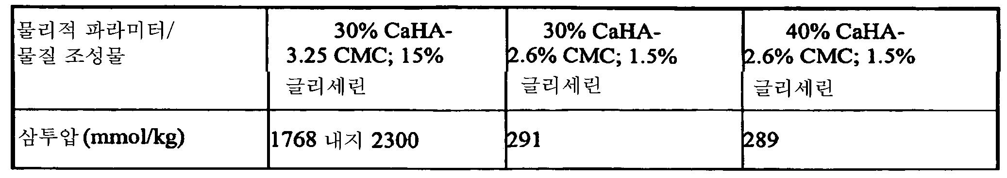 Figure 112014125807406-pat00002