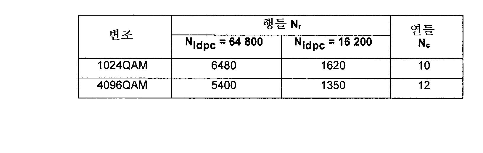 Figure 112009033708789-pat00011