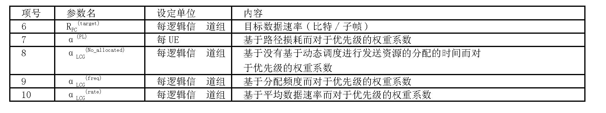 Figure CN101669401BD00172