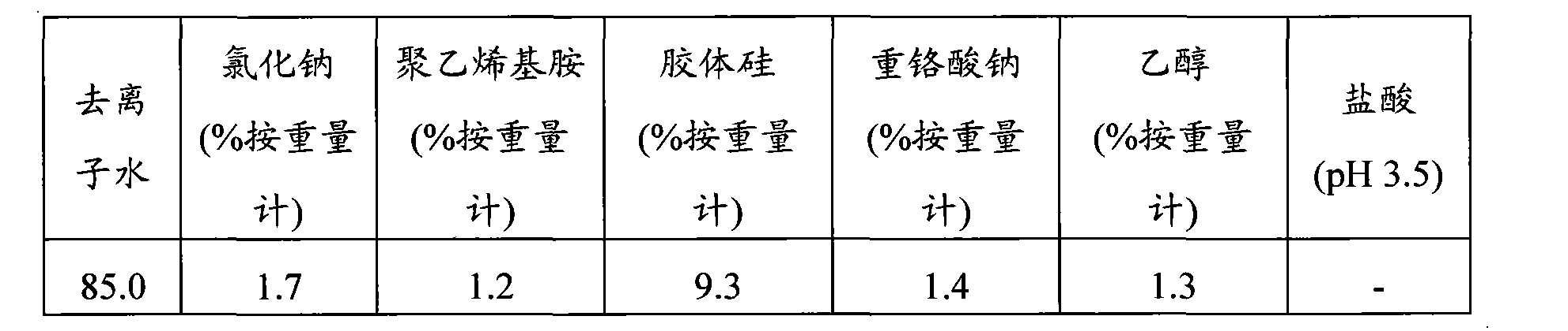 Figure CN102137878BD00222