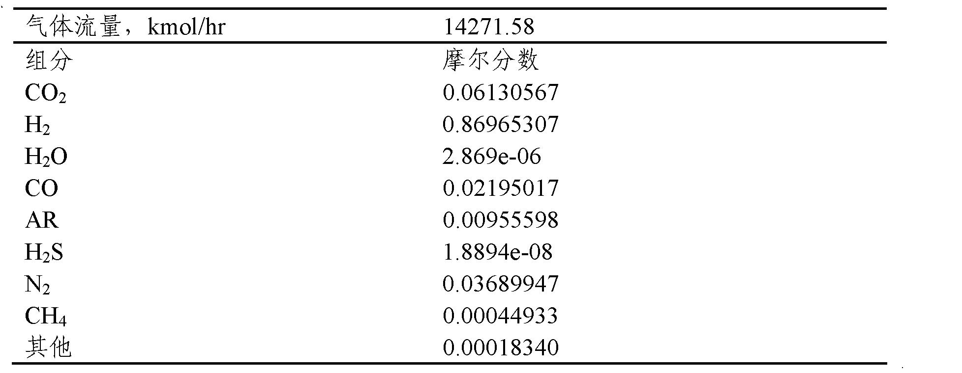 Figure CN102151457BD00093
