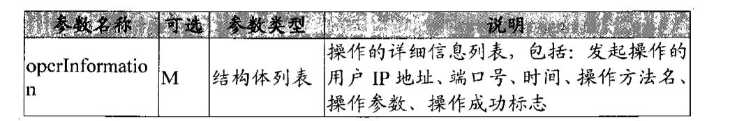 Figure CN101997733AD00062