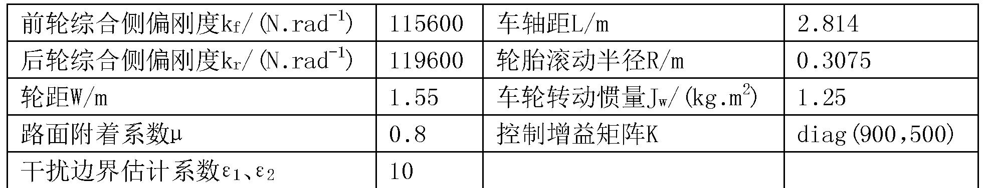 Figure CN106218715BD00161
