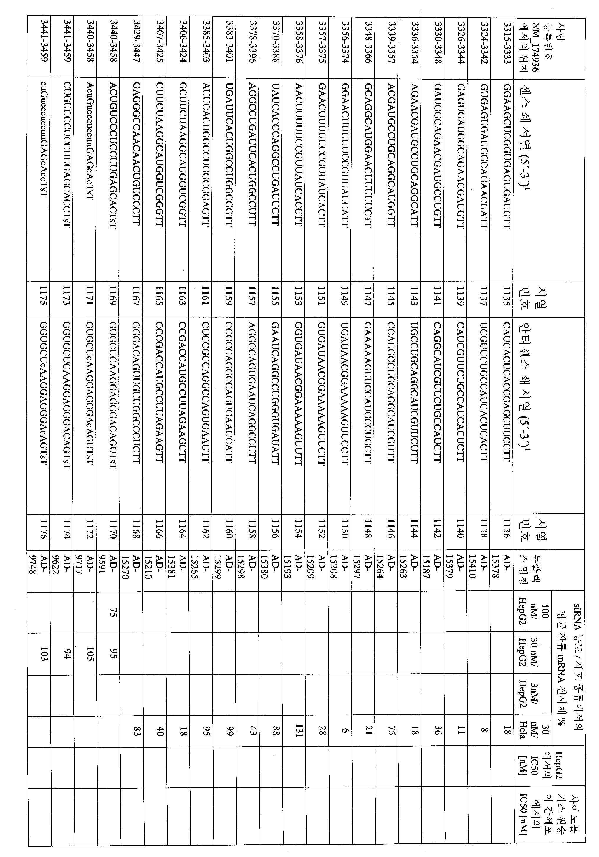 Figure 112008085095997-pct00039