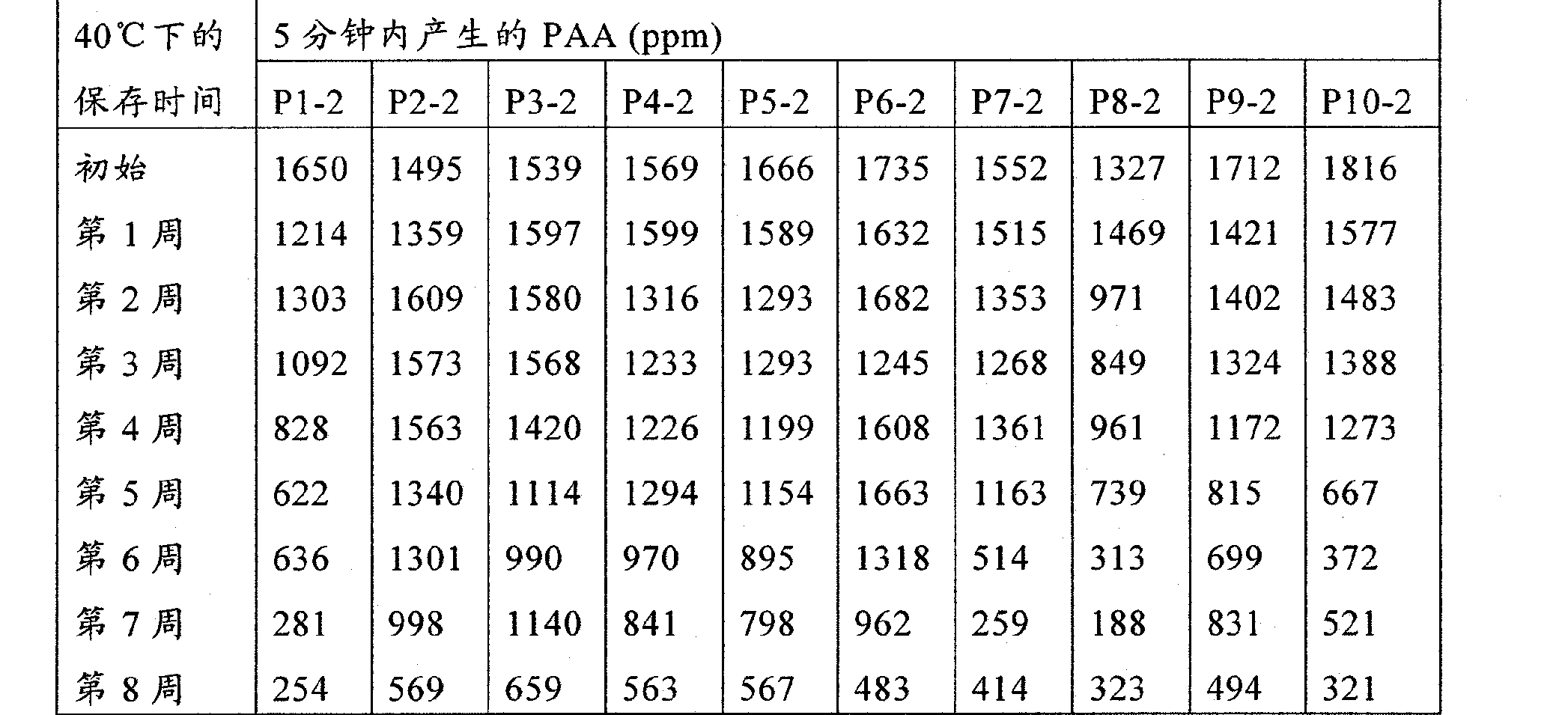 Figure CN102239257AD00411