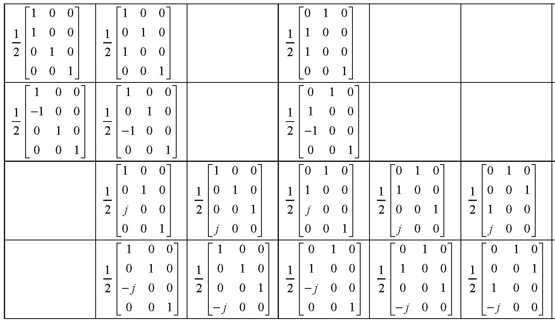 Figure 112010009825391-pat01212