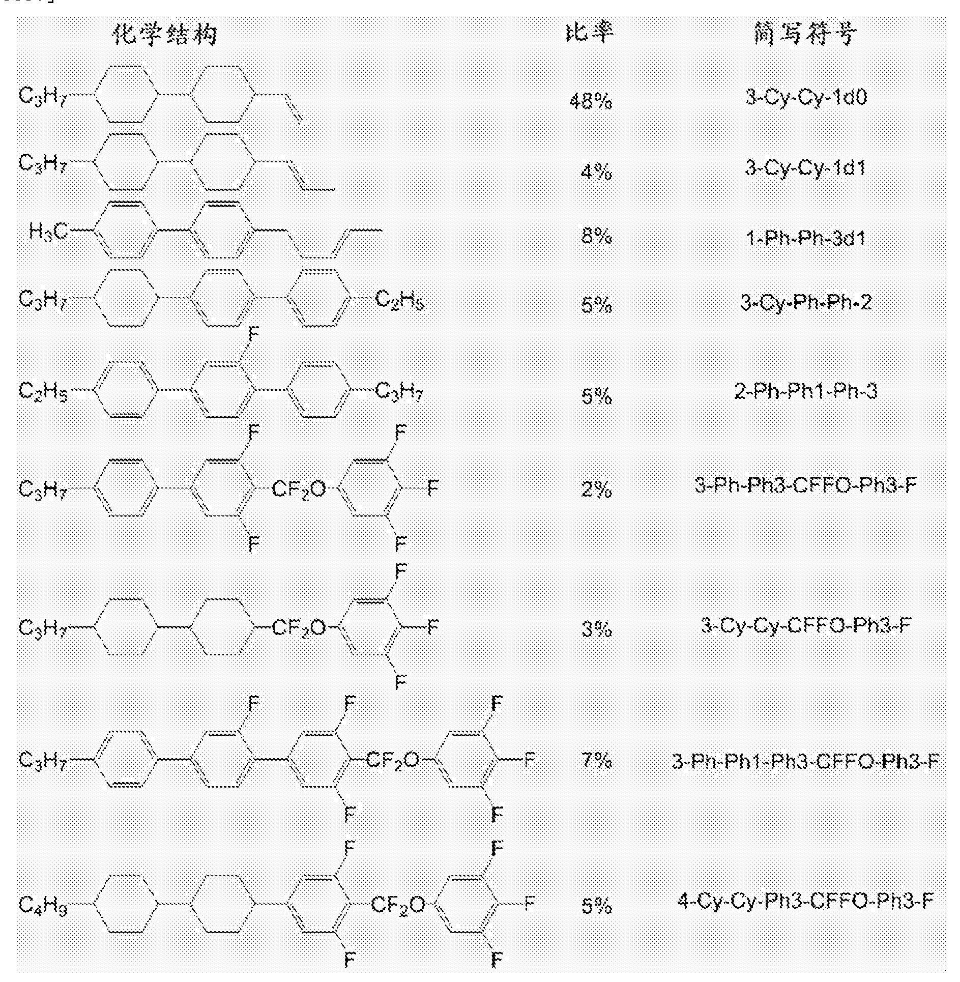 Figure CN105745572AD00361