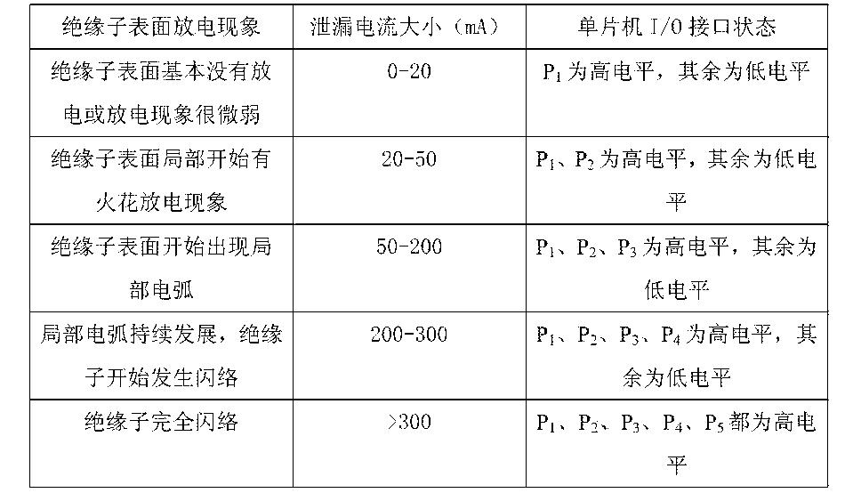 Figure CN205301502UD00061
