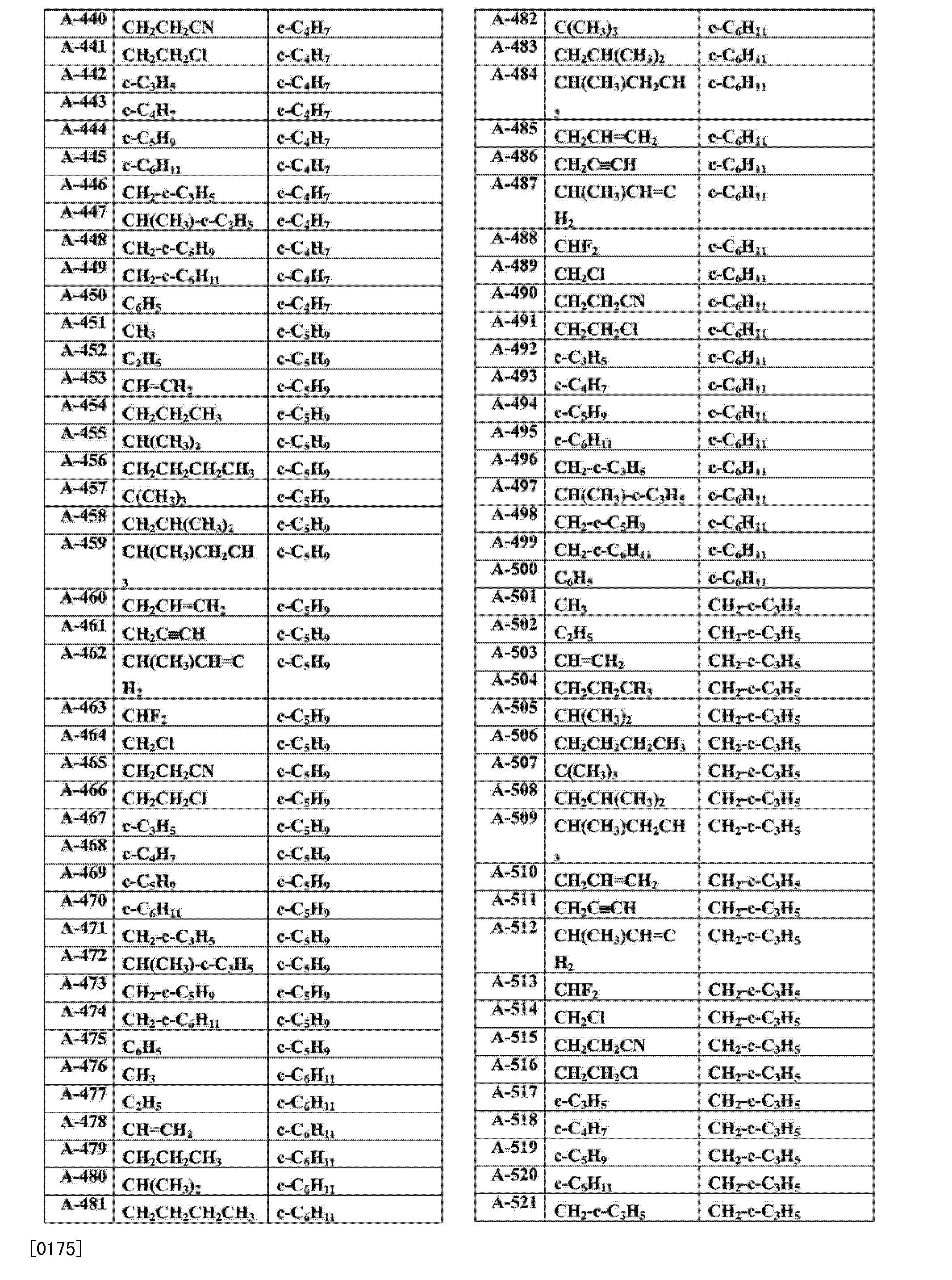 Figure CN103827103AD00341