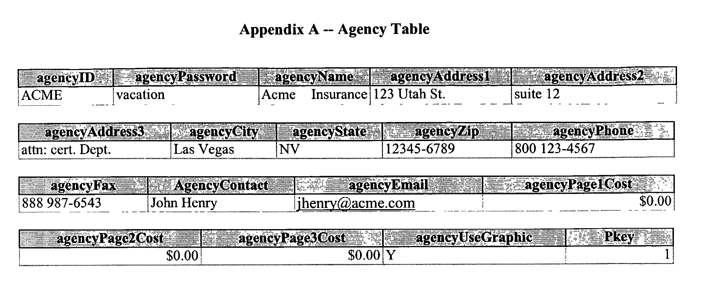 Figure US20020198745A1-20021226-P00001