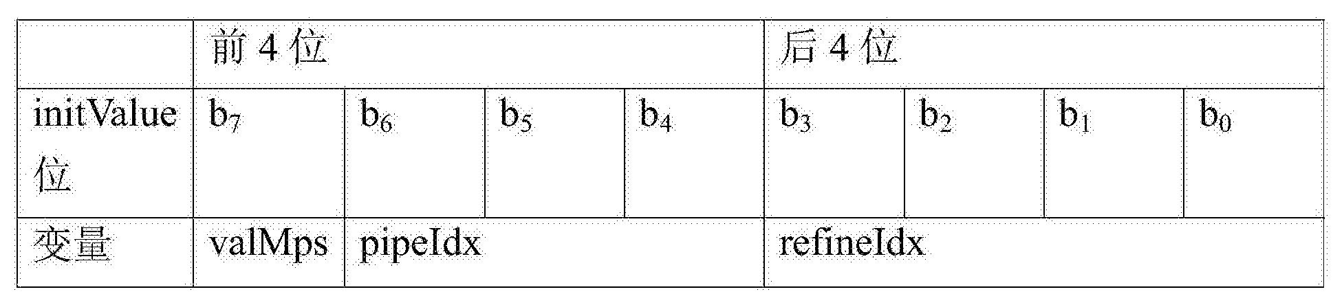 Figure CN107801041AD00493