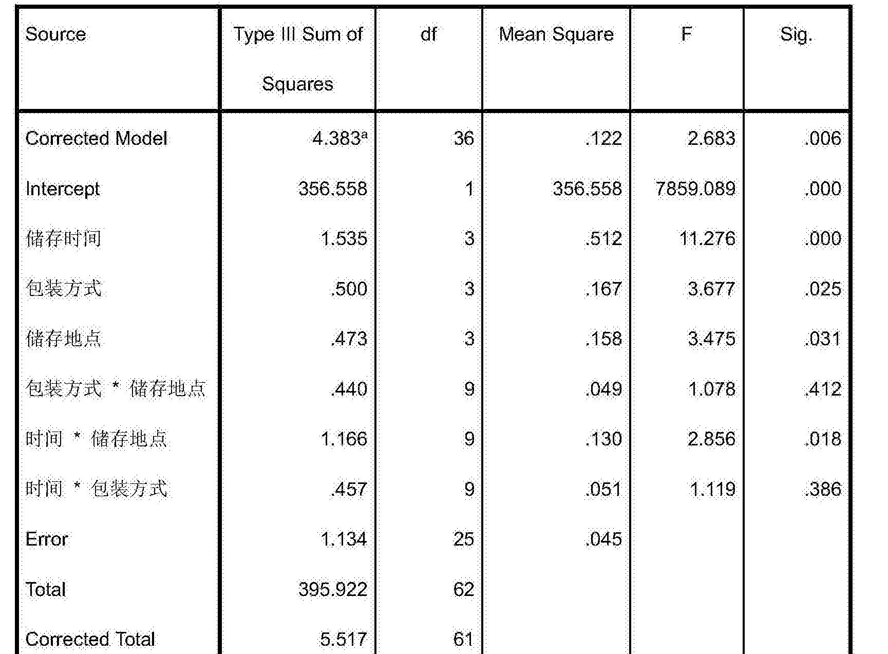 Figure CN106617274AD00071