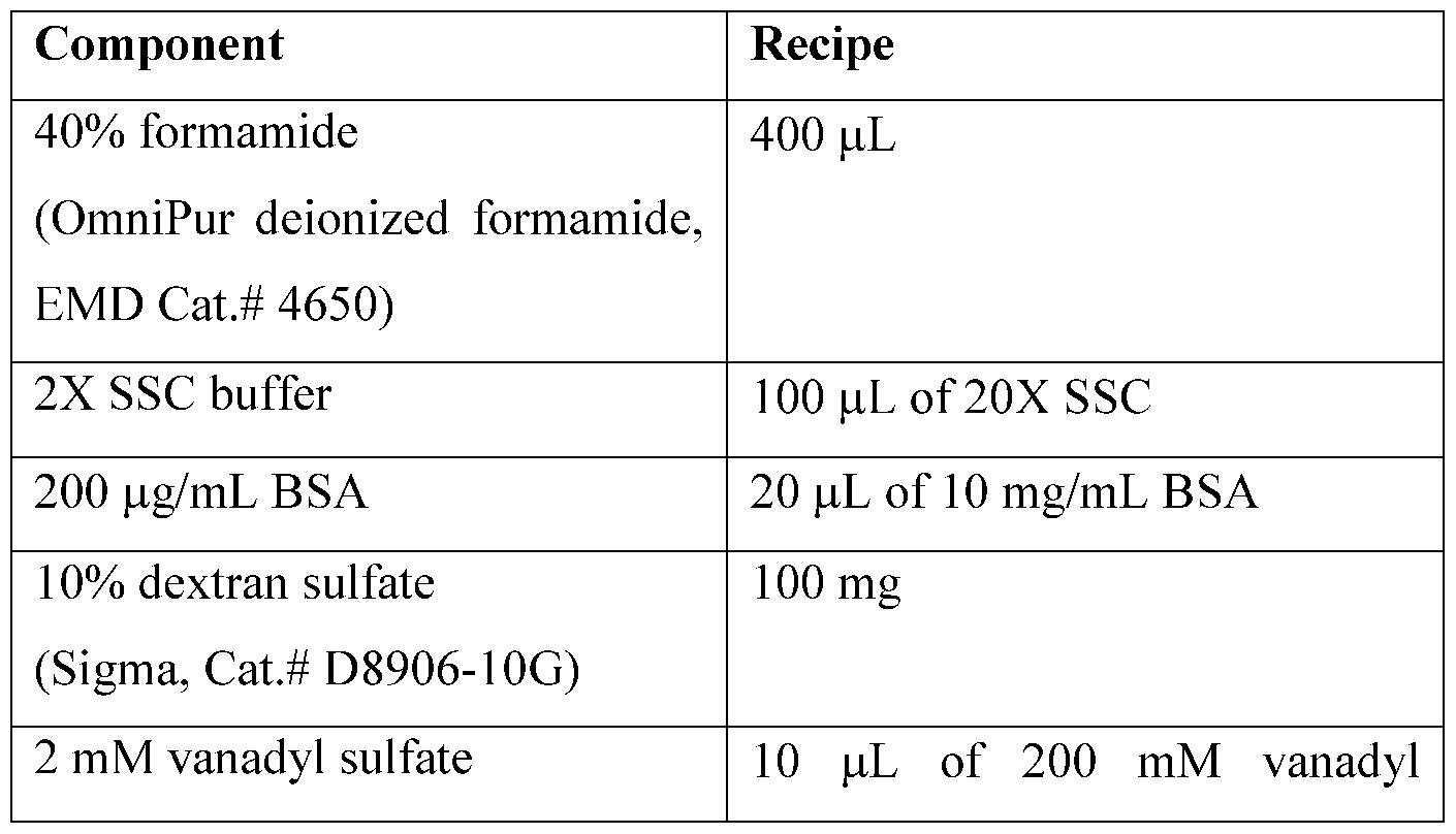 Ripa Buffer Recipe Sigma Dandk Organizer