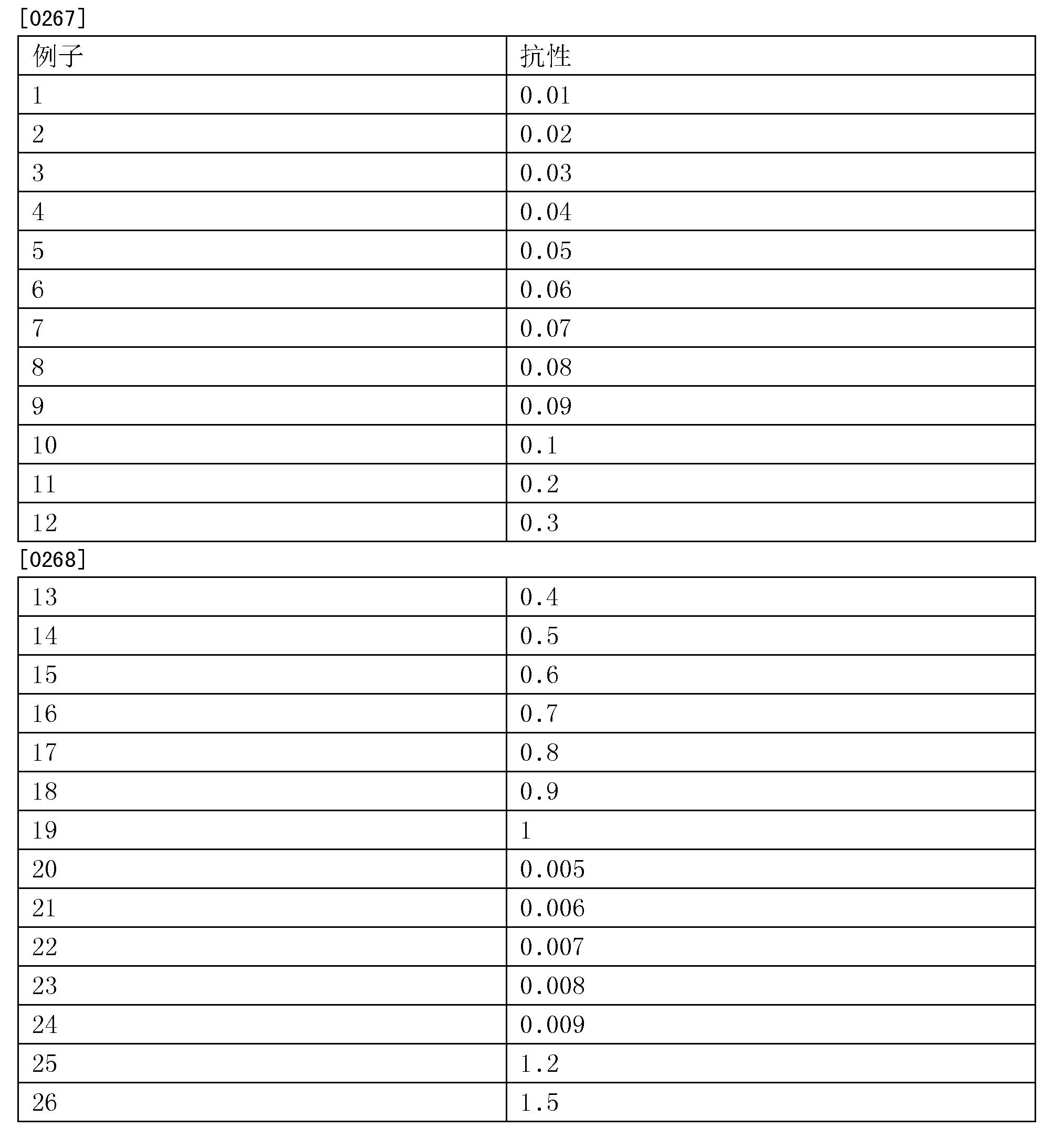 Figure CN103917202BD00351